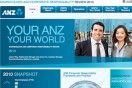 ANZ Shareholder and Corporate Responsibility Review 2010