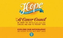 Cancer Council click-tho#7C