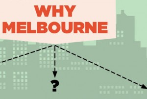 City of Melbourne – Infographic competition