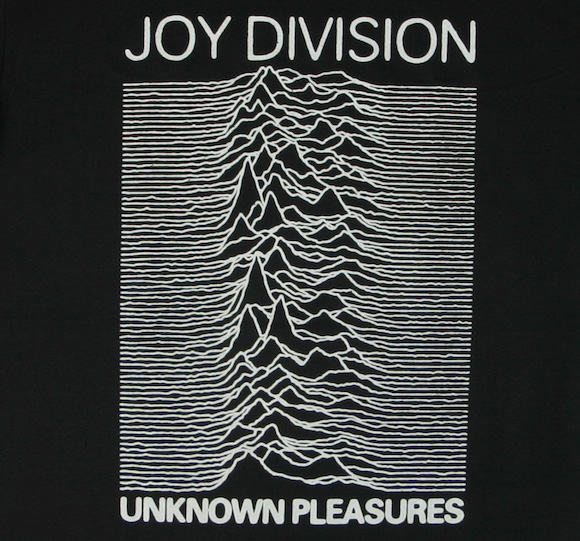 Unknown Pleasure - Joy Division by Peter Saville