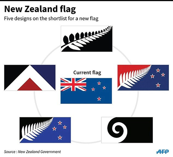 New Zealand Flag options- NZ Gov new