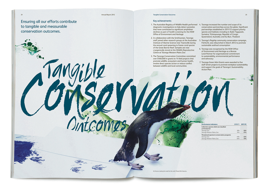 Taronga Conservation Society Australia | Desktop